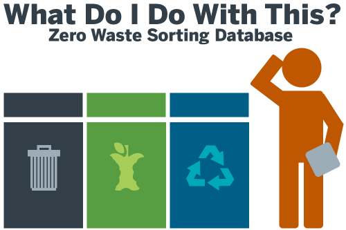 """Image directing to the Zero Waste """"What do I do with this?"""" waste sorting tool"""